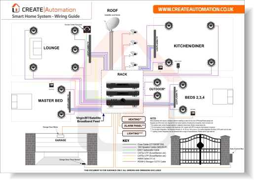 Control 4 Wiring Diagram