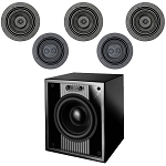 Sonance Visual Performance Cinema Speaker Bundle